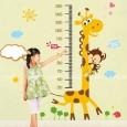 Нет таких родителей,которых не интересовали бы нормы роста и веса детей в зависимости от возраста.